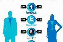 Social Media Infografías