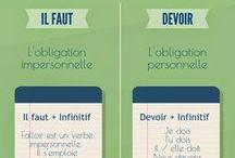 Le FLE en images- GRAMMAIRE / Explicações didáticas da gramática francesa com imagens que só o Pinterest oferece <3   #enseigner #apprendre www.ohlaladani.com.br