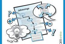 Kooperatives Lernen digital