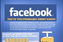 #Facebook #Infographics / Cool #Facebook #Infographics