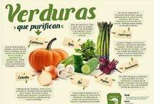 Nutrición / Nutrition