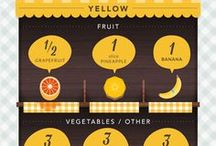 Foodie Infographics / Helping make life easier in the kitchen for those who cook and those who eat, infographics for food lovers.