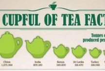 useful info/graphics/images for tea book
