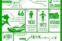 infographics / by Aditi Jhaveri