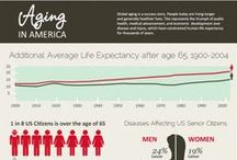 Healthy Infographics / Infographics based around health showing different statistics #Health