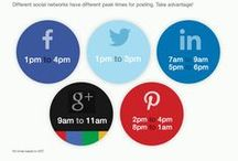 Social Media / Social media strategy, tips and best practices for business.