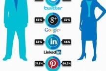 Social Media / by Luz Martin @Luz_ Martin
