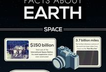 Infographics / by Kathy Adkins