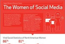 Social Media / #SocialMedia infographics, tips, data, and how-to's for the savvy #Marketer