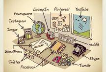 Nieuwe media & sociale netwerken