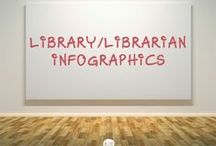 Librarian Infographics