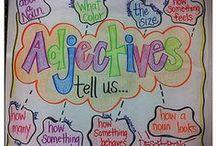 Anchor Charts / anchor charts for reading, writing, math, science, social studies, social skills