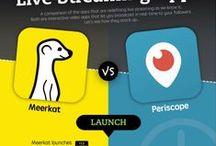 New! Periscope Meerkat