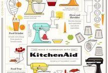 kitchen interieur / by Cynthia Heydra