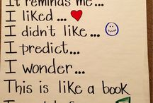 Anchor Charts: Reading / Anchor charts dedicated to all things reading!