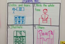 Anchor Charts: Writing / Anchor charts for ideas, tips, tricks, and strategies for teaching writing, writer's workshop, and/or writing workshop.