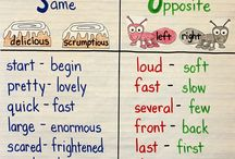 Anchor Charts: Word Study / Anchor Charts for phonics and word study