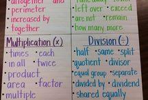 Anchor Charts: Math / Anchor charts for math ideas, tips, tricks, strategies, and teaching math, math workshop, and guided math.