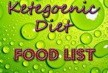 Low Carbs / Ketogenic Diet - Shreding Season!