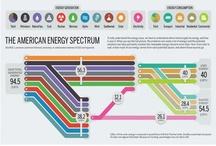 Infographics / by Ninja von Oertzen