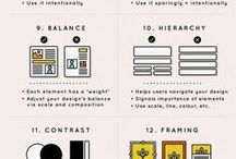Charts and Infographics