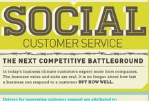 Social Customer Service / Customer service within the social media arena.