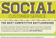 Social Customer Service / Customer service within the social media arena.
