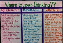 Reading Instruction Fix / If you're a teacher or homeschooler, check out these great ideas for teaching reading and word study. Anchor charts, projects