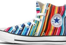Style: Shoe Fetish