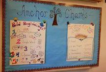 Anchor Charts, Y'all!