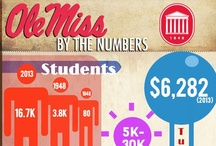 Ole Miss Info / by Ole Miss
