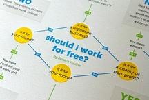 flowcharts & Infographics