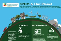 STEM activities  / by SMART Technologies