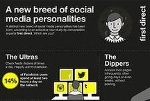Infographics / Visual thinking :)