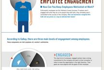 Leadership | Engagement | Small Biz / Leadership, culture, social business, employee engagement, recruiting #Tchat