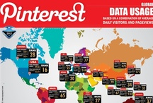 about Pinterest / History of Pinterest
