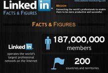 Me-LinkedIn