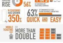 Mobile Marketing / A collection of every infographic I can find on mobile marketing / by Paul Berney