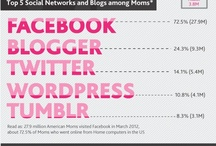 social/media