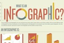 Social & Infographics