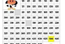 Actividades de Matemáticas. Primaria / Actividades y ejercicios de Matemáticas para Primaria
