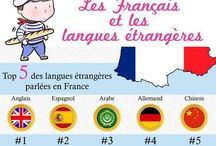AP French-Quête de soi