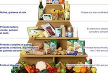 AP French-Alimentation / Food, nutrition, cuisine