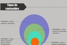 Infografías contenidos