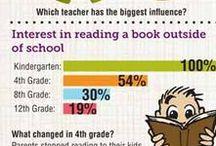 Learning: Literacy