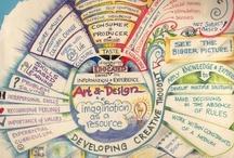Education & LifeLongLearning / LLL / lifelong learning, Bildung, kindergarten, school, college, university ✺ mLearning, eLearning, edtech ✺ economic literacy