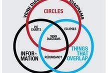 Visual Analogies   Thinking Visually / Graphics, Charts, Infographics, Mindmaps