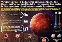 Ruimte / Space / Cool taak- en klashulp oor die ruimte! Planete. Nebulas. Son. Aarde. Mars. Sterre.