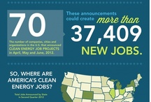 Energy Efficency = Jobs / by Greater Cincinnati Energy Alliance