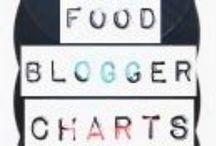 Foodblogger-Charts / Kochen und backen nach Liedern.